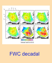 FWC Decadal