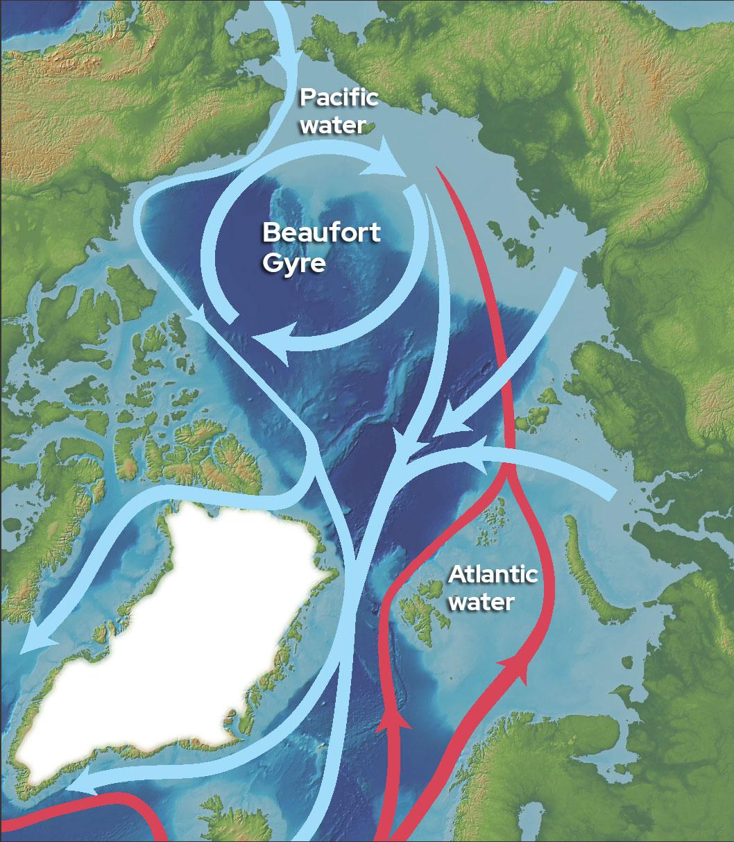 Beaufort Gyre