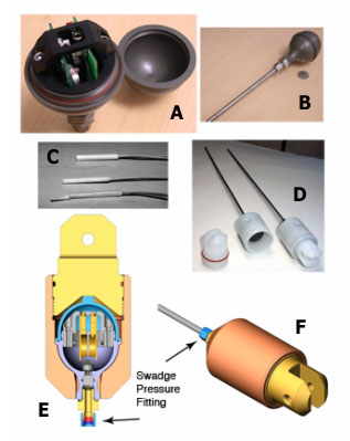 New style (spherical housing) high-T logger. A) shows interior of spherical housing with 2 Onset computer chips (green wafers) visible. B) shows probe tip and housing (quarter for scale reference). C) RTD elements shown, lower one is raw RTD and upper two are encased in ceramic plug. D) loggers shown with polyethylene covers which also serve to attach syntactic foam for floatation. E-F) drawings of internal and external views of spherical high-T loggers showing location of Swage pressure fitting that seals tubing from the housing where the computer chips are stored. This configuration provides the ability to service the loggers at sea and replace tips that may have had to be broken off in chimney walls. In this case, the Ti tubing tips are replaced, as are the RTD elements and connector, and the unit can be placed back into service on the same cruise.