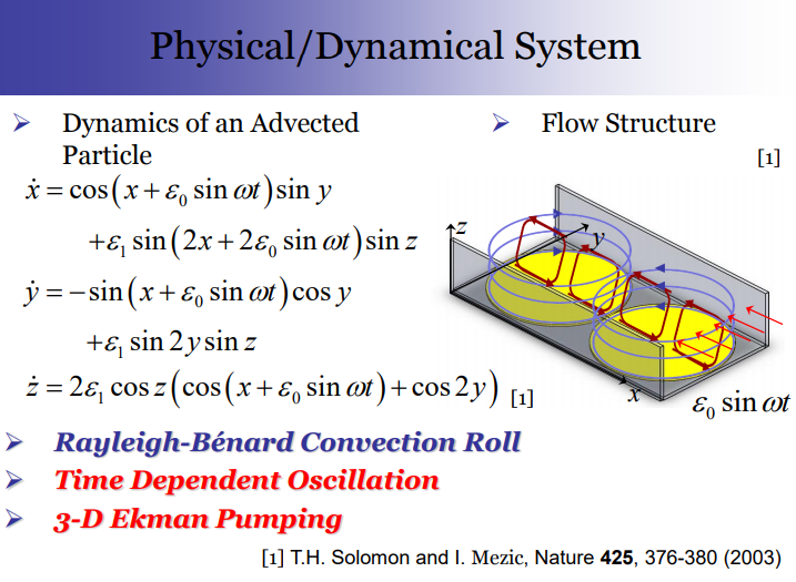 Physical/Dynamical System