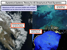 Dynamical Systems Theory for 4D Geophysical Fluid Dynamics