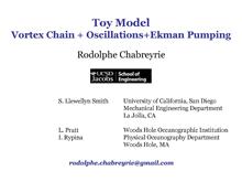 Toy Model Vortex Chain + Oscillations+Ekman Pumping