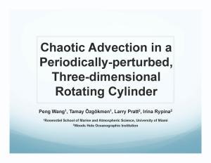 Rotating Cylinder Slide