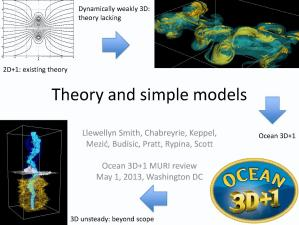 Theory and simple models