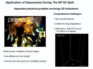 Application of Dispersants During the BP Oil Spill: Important Practical Problem Involving 3D Turbulence