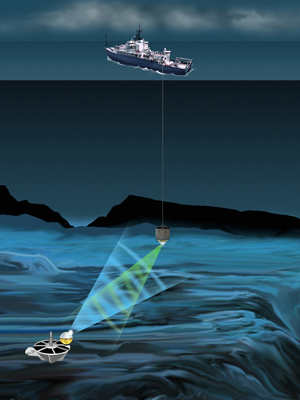 Concept drawing showing data being recovered from a CORK using an optical modem lowered from a surface vessel. (Illustration by E. Paul Oberlander, Woods Hole Oceanographic Institution.)