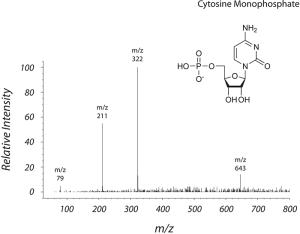 Mass spectrum of the peak at 27.7 minutes from HPLC-MS analysis of A. anaophagefferens culture medium.